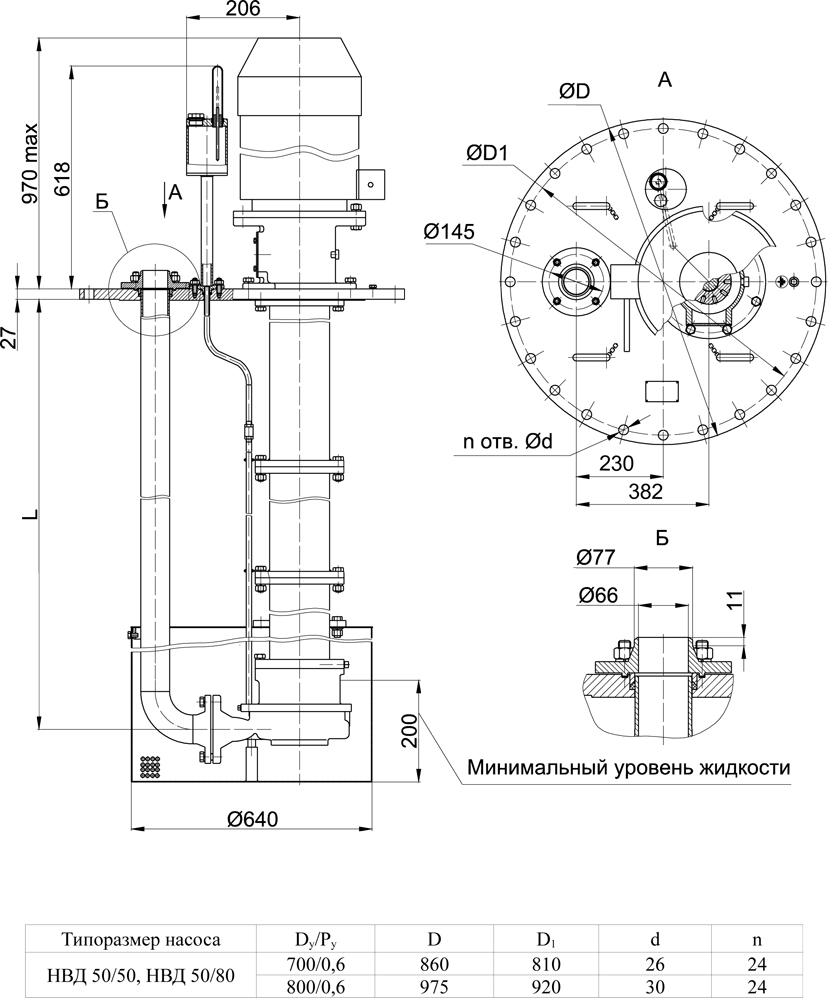 Габаритно-присоединительные размеры насосов серии НВД